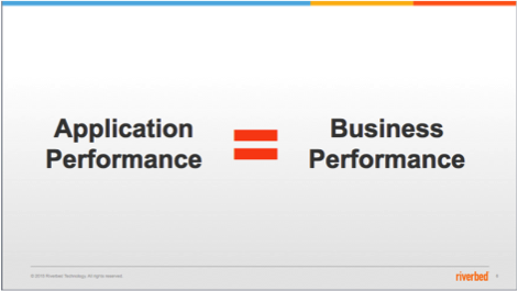 Application performance metrics can show that application performance equals business performance