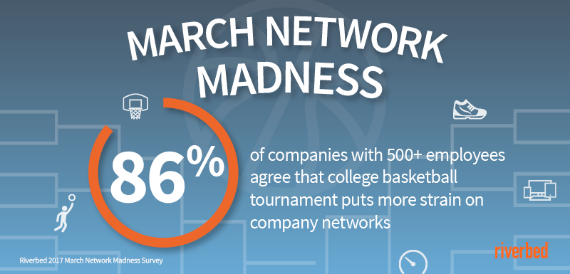 5 Things IT Leaders Should Think About During March Network Madness