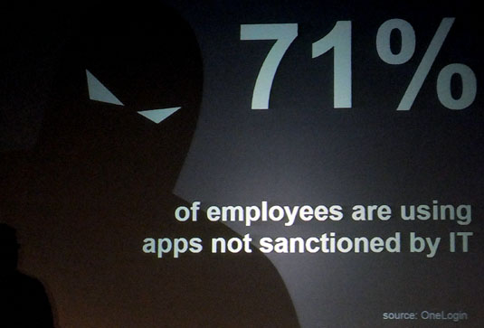 71% of employees are using apps not sanctioned by IT