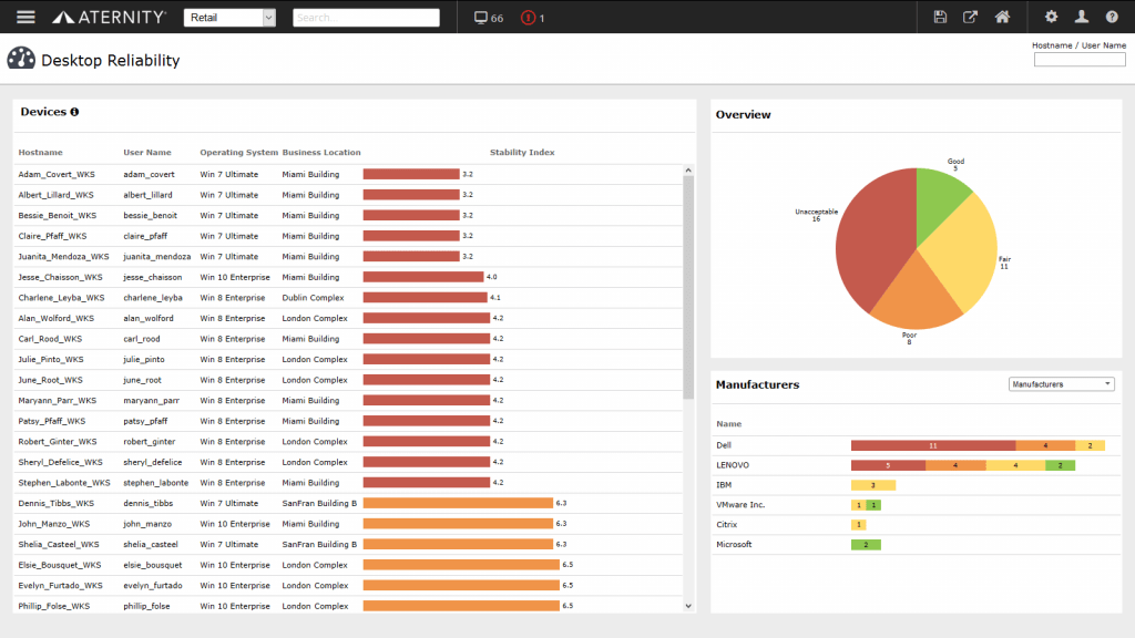 SteelCentral Aternity Desktop Reliability Dashboard