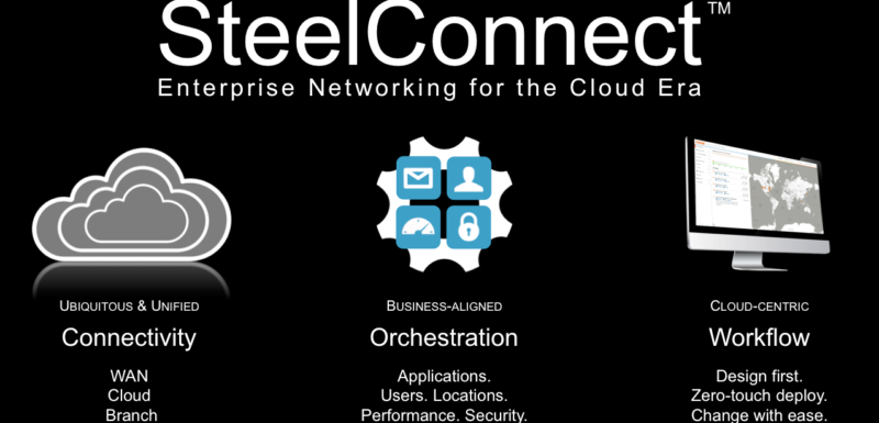 SteelConnect 2.0 — Driving Enterprise Networking in the Cloud Era
