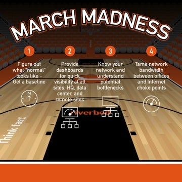 March Madness and IT issues