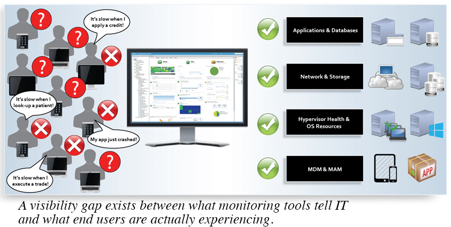 IT-Monitoring-Visibility-Gap