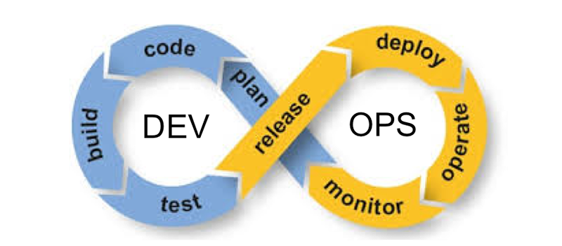 Seven Metrics That Matter When Measuring DevOps Success