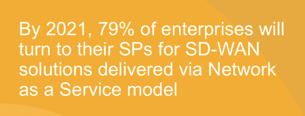 By 2021, service providers will own 79% of SD-WAN market, up from 67% in 2016, according to IDC