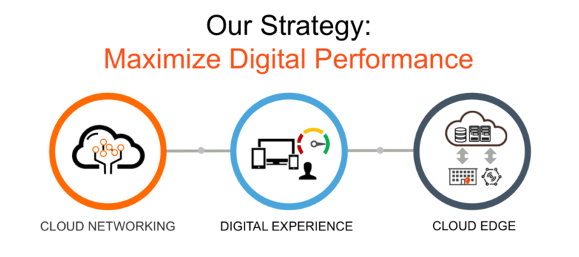 Riverbed Strategy - Maximize Digital Performance