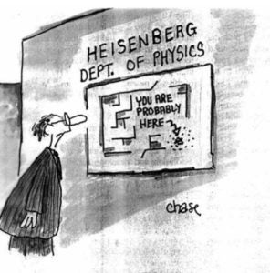 Heisenberg Dept. of Physics: You are probably here.