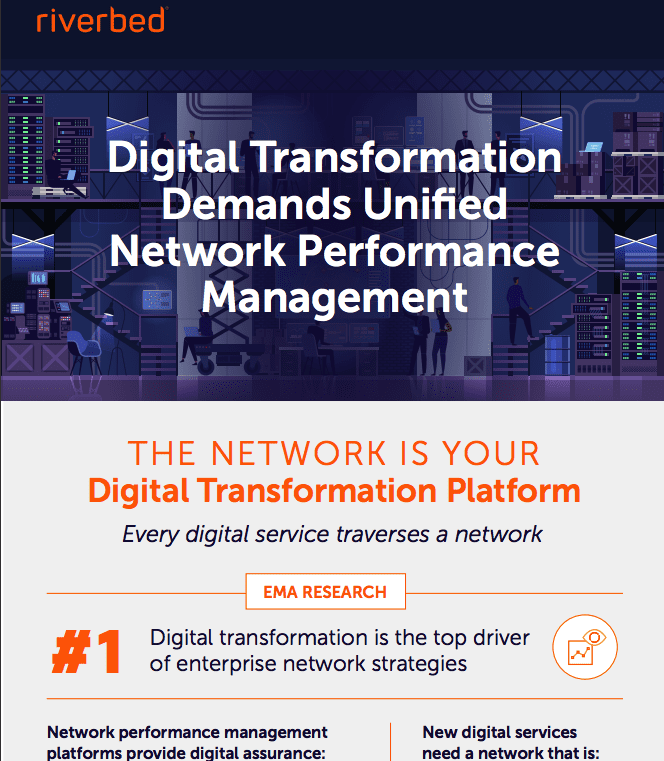 EMA infographic: Digital Transformation Demands Unified NPM