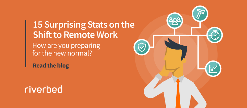 15 Surprising Stats on the Shift to Remote Work due to COVID-19