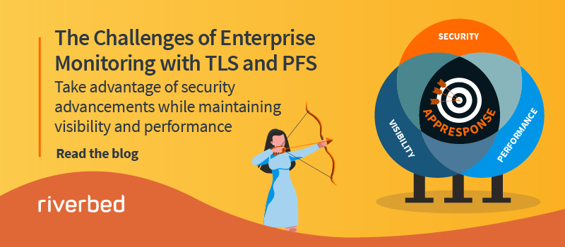 The Challenges of Enterprise Monitoring with TLS and PFS